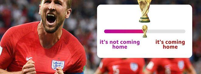 England VS Croatia – Kanaloa Screening